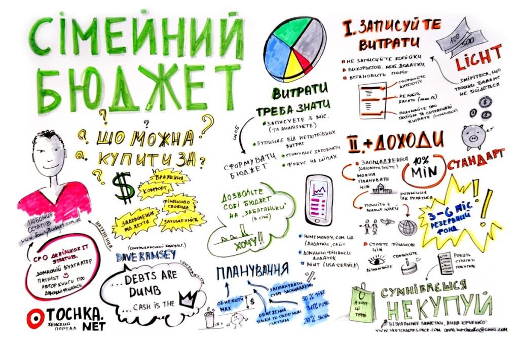 Lyubomyr_Meetup_Tochka_net