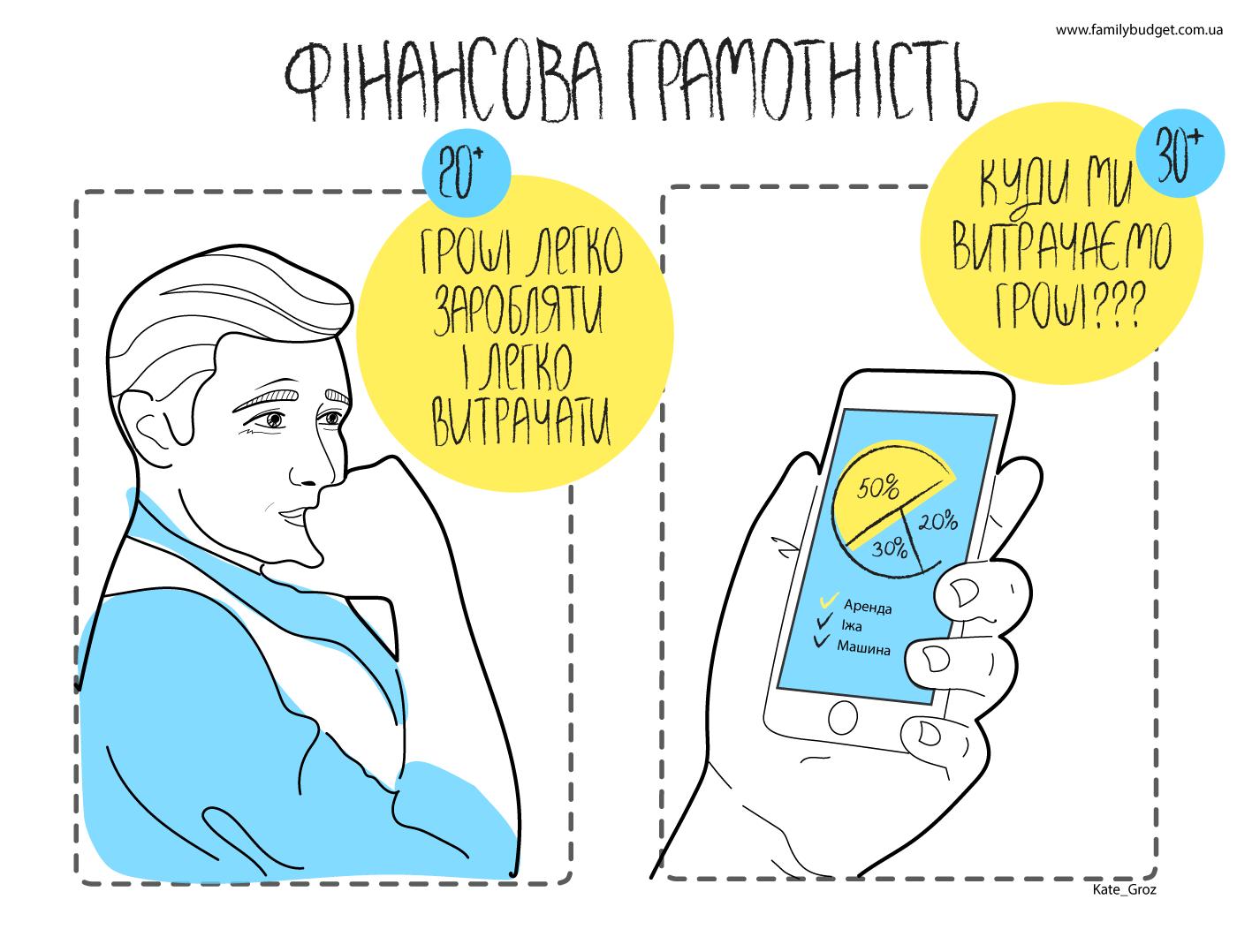 familybudget_com_ua_9_finansova_gramotnist