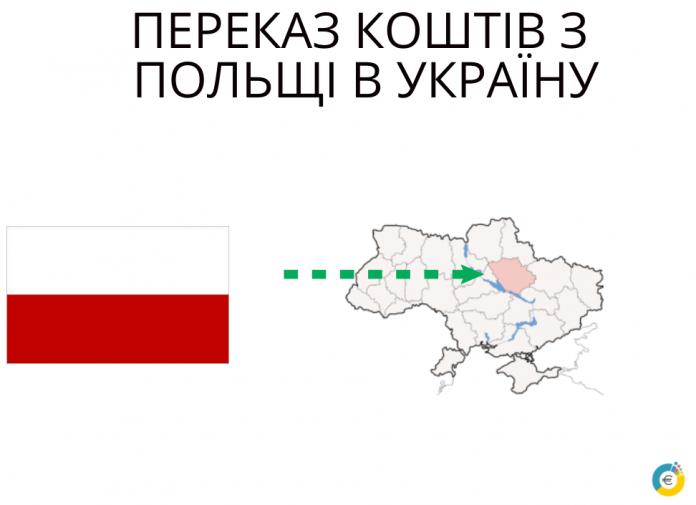 переказ коштів з польщі в украіну